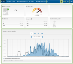 monitorizacion_fotovoltaica